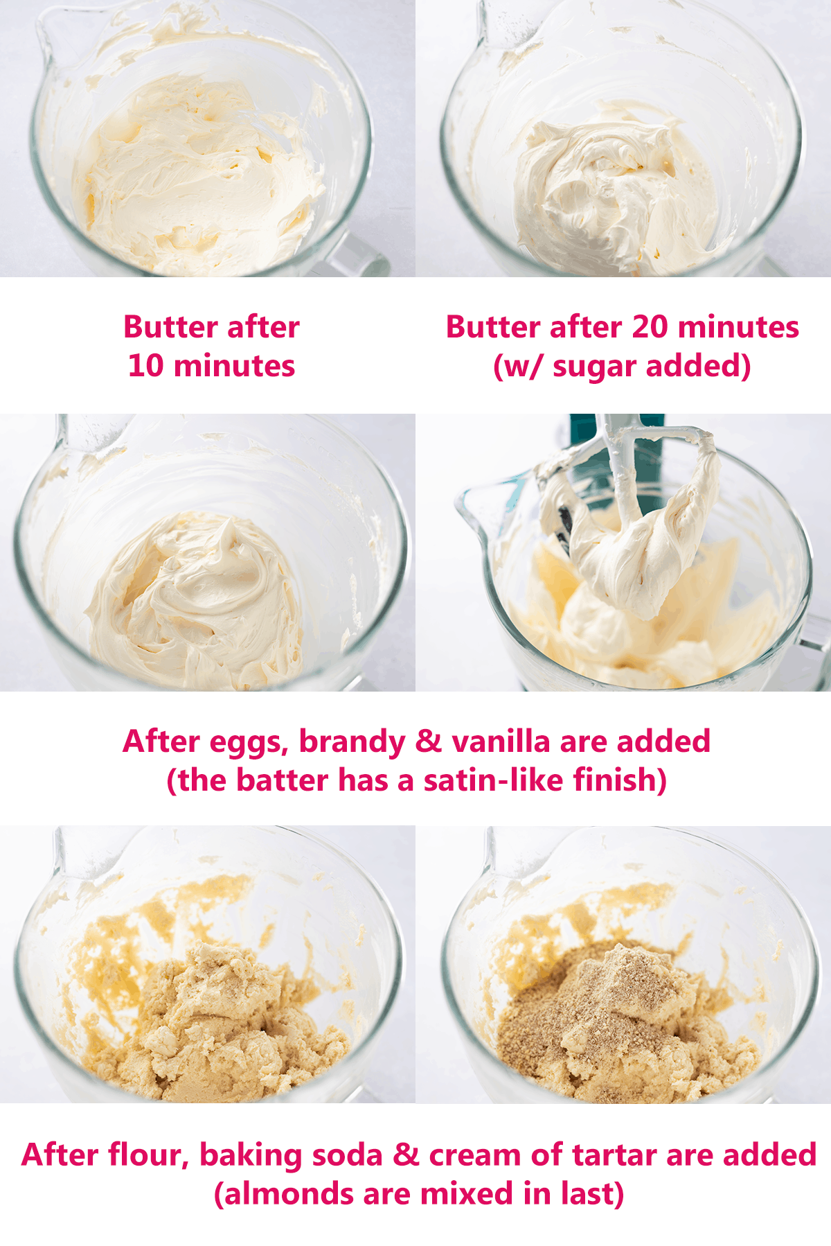 A diagram of photos and text displaying the steps of making cookies.
